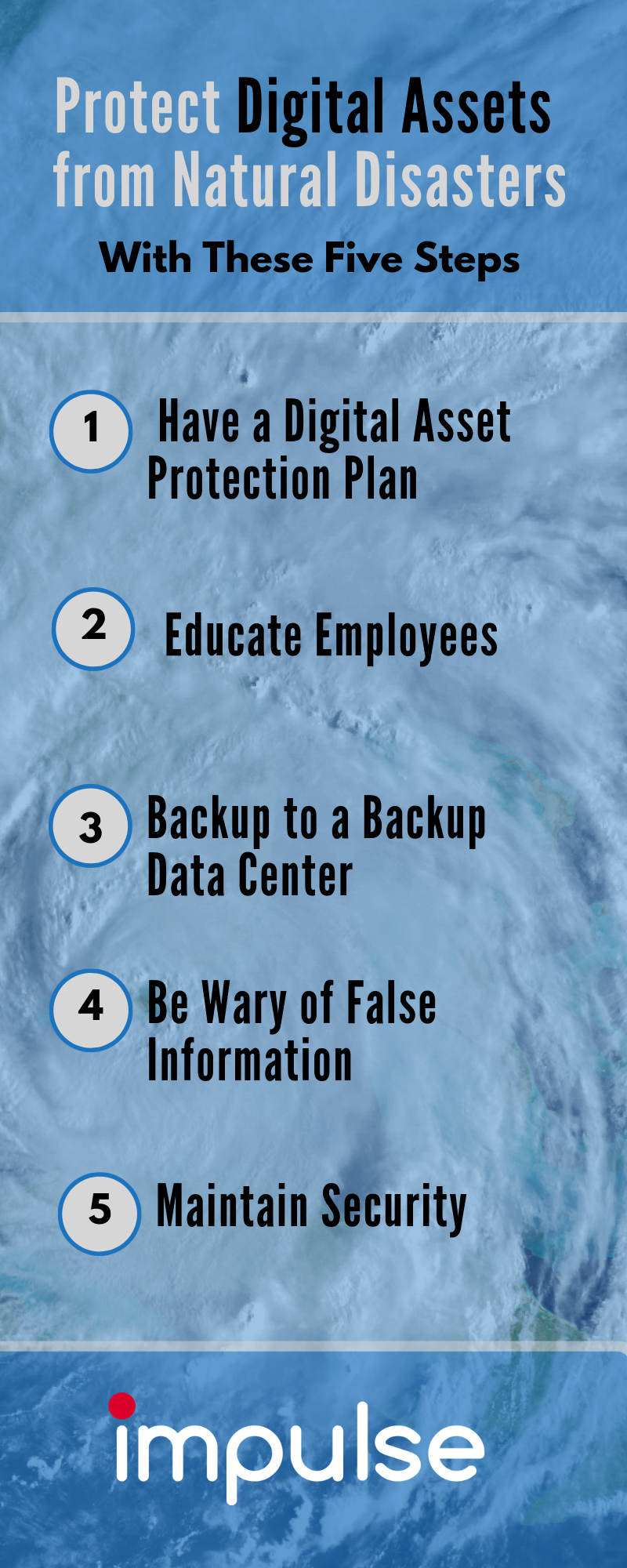 The five steps to protect digital assets from natural disasters: have a digital asset protection plan, educate employees, backup to a backup data center, be wary of false information, maintain security.